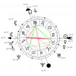 Pleine Lune Sagittaire