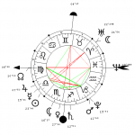 pleine-lune-16102016-belier-balance